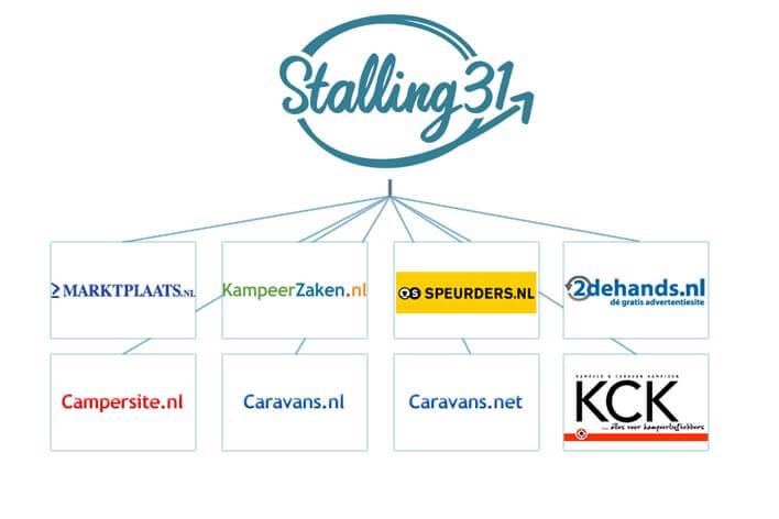 Verkopen via Stalling31